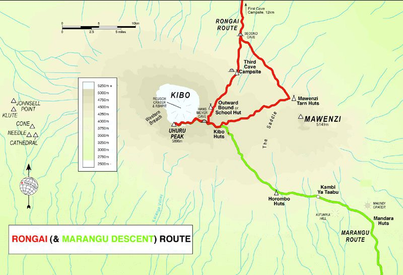 RONGAI-ROUTE